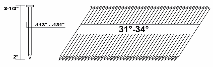 Bc eagle tools coil roofing framing joist hanger finish and brad size chart greentooth Image collections